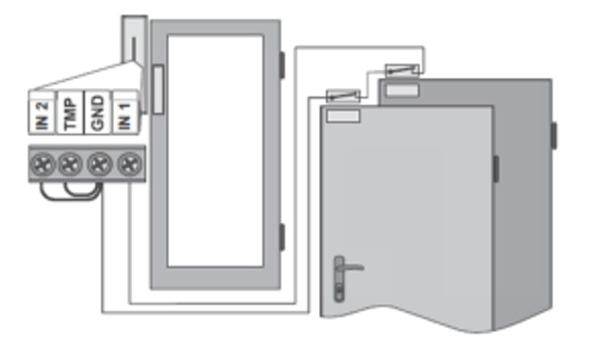 détecteur ouverture et entrée contact relais