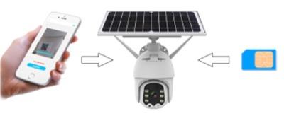 camera 3G 4G PTZ autonome pilotable sur android iphone