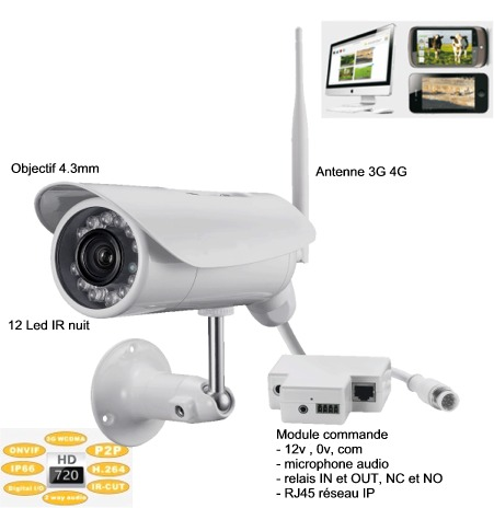 camera de video surveillance gsm 3g avec carte sim