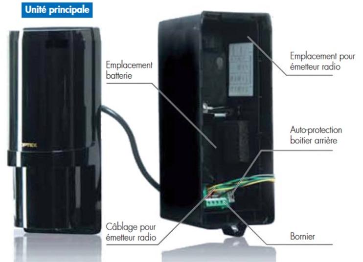 barriere infrarouge autonome sur batterie