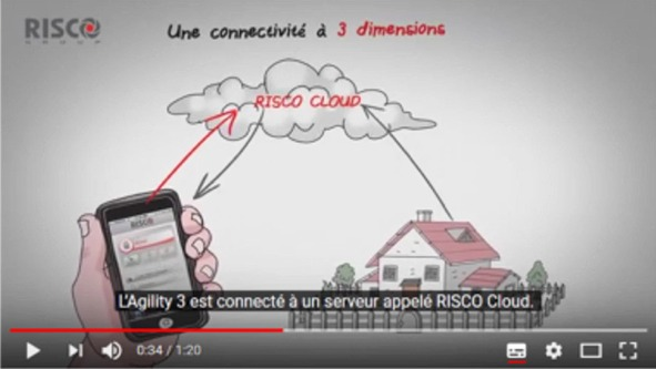 alarme agility et cloud pour iphone android