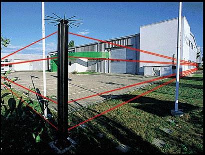 barriere infrarouge exterieur sans fil