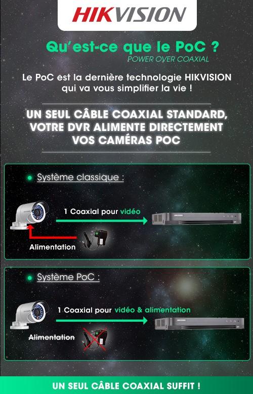 cablage camera video POC