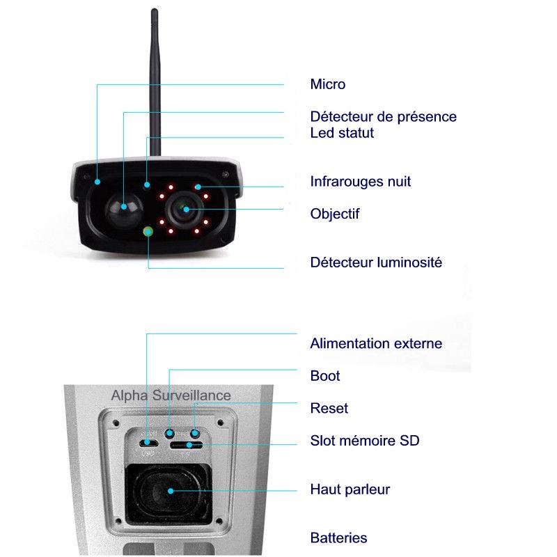 camera exterieur autonom fonctions