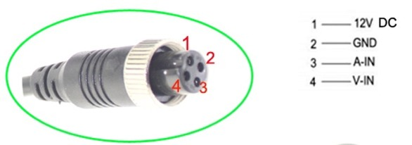camera vehicule connecteur aviation