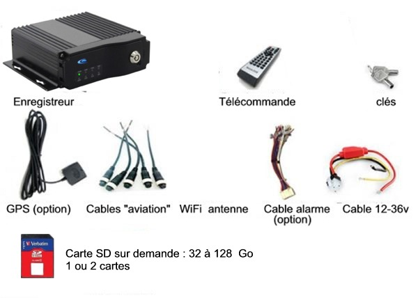 kit videosurveillance bus a carte sd