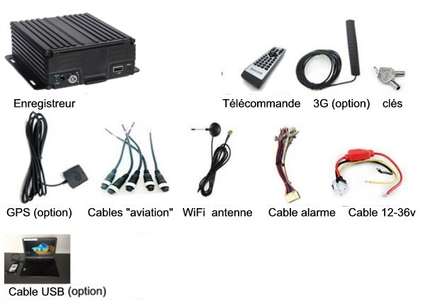 kit videoprotection autocar avec cablages