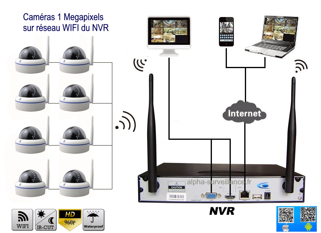 kit video surveillance 8 cam ras installation facile wifi pour magasin. Black Bedroom Furniture Sets. Home Design Ideas