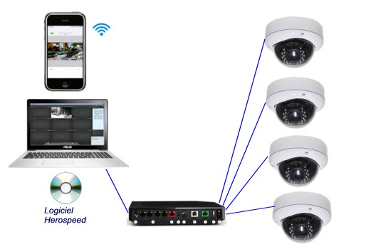 cam ra ip avec logiciel vid osurveillance pc. Black Bedroom Furniture Sets. Home Design Ideas