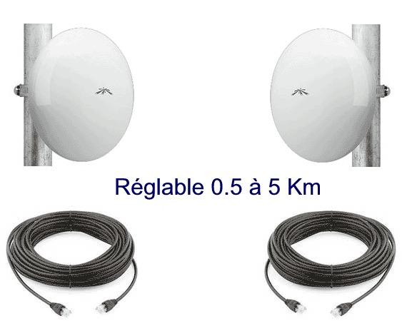 pont wifi 500 m à 5 Km en 5GHz