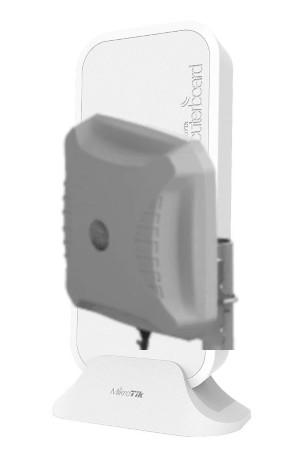 kit routeur 4g et antenne grand gain